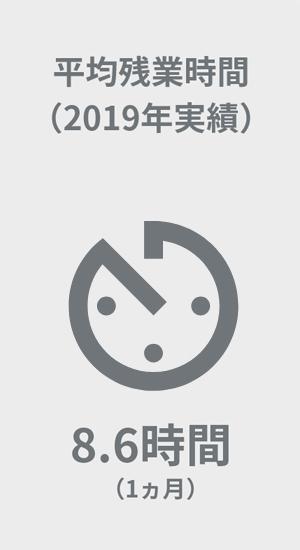平均残業時間(2018年実績)